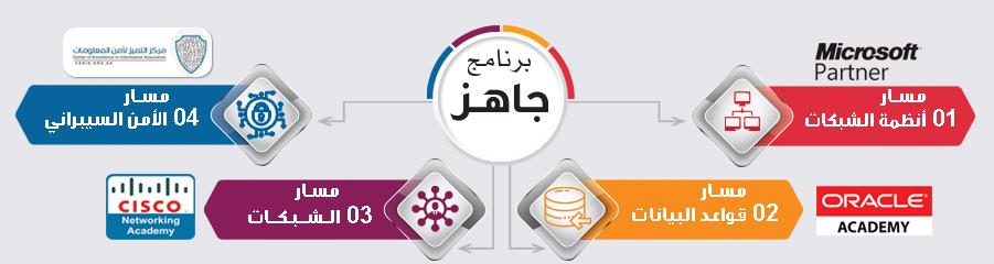 برنامج جاهز  - لطلاب وطالبات جامعة الملك...